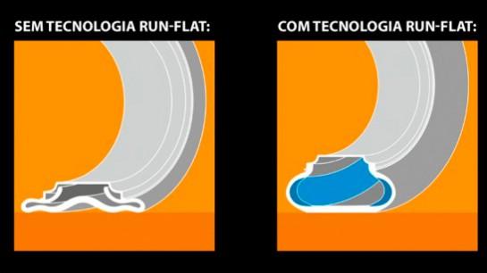 com-tecnologia-run-flat-no-deformam